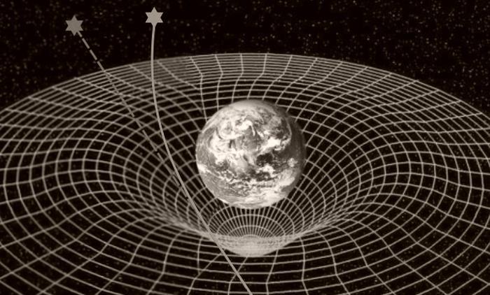 Ein Schleifchen für die Raum-Zeit   ÖkoRadiX